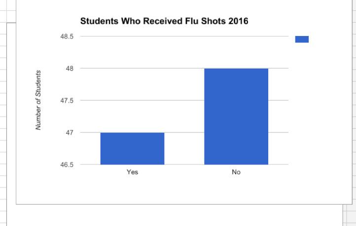 flu-shot-bar-graph-bar-1-1