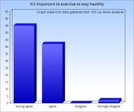 itsimportanttoexercisetostayhealthy